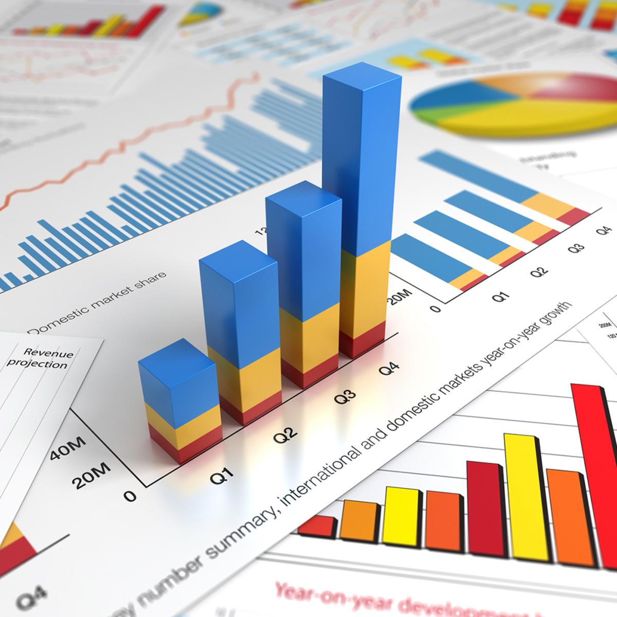 نسبتهای مالی