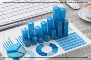 خدمات حسابداری نیک تدبیر